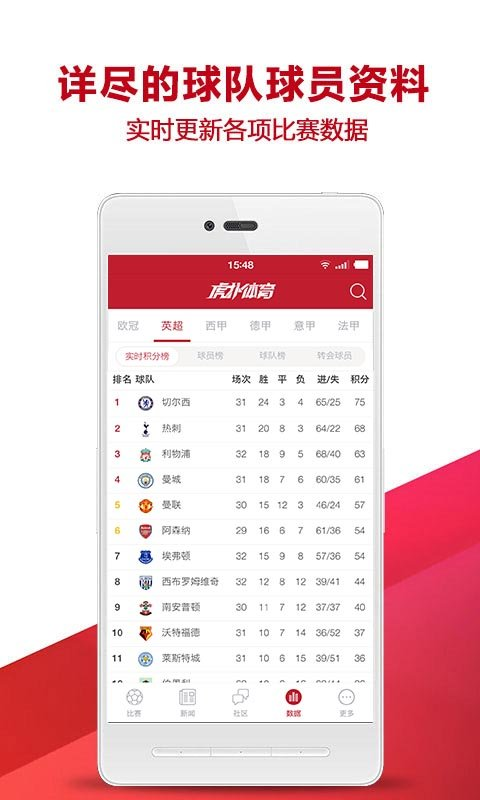 虎扑体育手机软件app截图