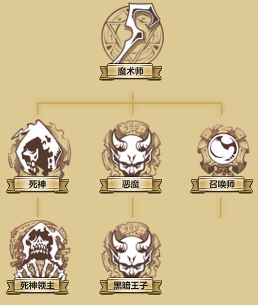 《梦幻模拟战》英雄图鉴-波赞鲁
