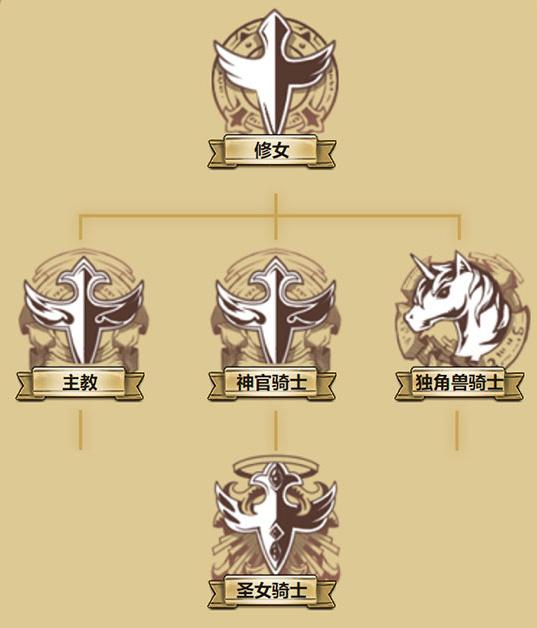 《梦幻模拟战》英雄图鉴-蒂亚莉丝