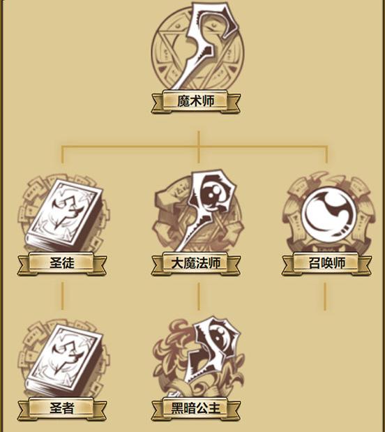《梦幻模拟战》英雄图鉴-拉娜