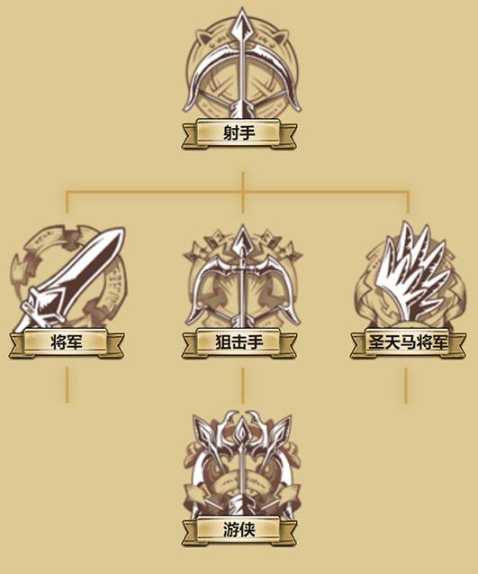 《梦幻模拟战》英雄图鉴-娜姆