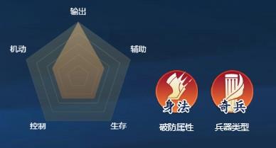 《剑网3:指尖江湖》姬别情图鉴