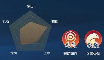 《剑网3:指尖江湖》裴元图鉴