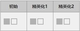 《明日方舟》六星干员陈介绍