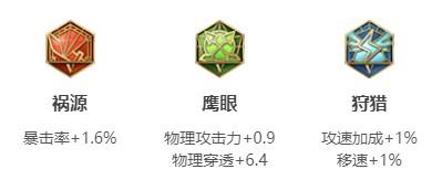 《王者荣耀》S17成吉思汗铭文搭配