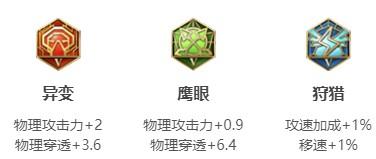《王者荣耀》S17杨戬铭文搭配