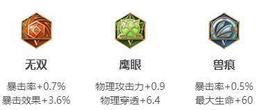 《王者荣耀》S17孙悟空铭文搭配