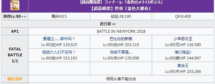 《FGO》BATTLE IN NEWYORK 2019(闪闪祭)攻略大全