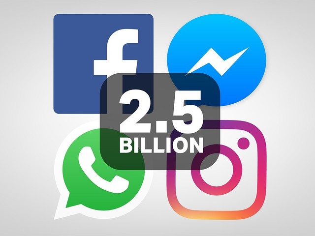 《Facebook》隐私泄露是怎么回事