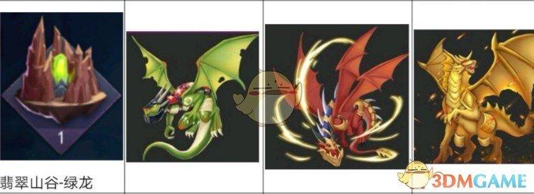 《幻斗英雄》兽族兵种绿龙分析心得分享