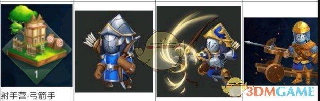 《幻斗英雄》人族兵种弓箭手分析心得分享