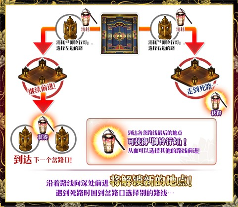 《FGO》「德川回天迷宫 大奥」活动限时开启!
