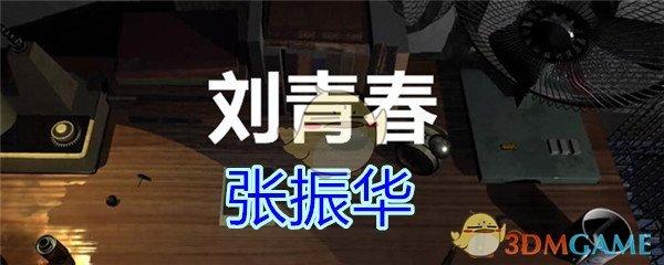 《孙美琪疑案-刘青春》四级线索——张振华