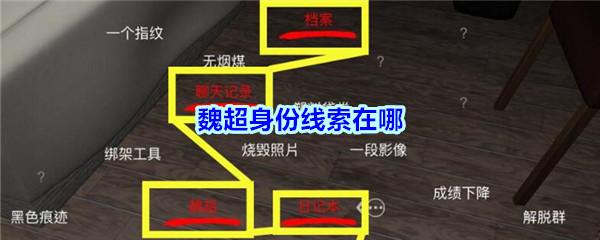 《孙美琪疑案-袁家宾馆》三级线索——魏超身份