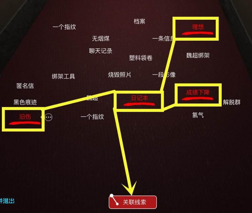 《孙美琪疑案-袁家宾馆》三级线索——痛苦