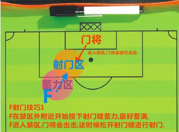《街头足球》前锋射门技巧攻略