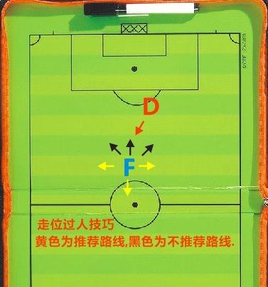 《街头足球》过人技巧教学攻略