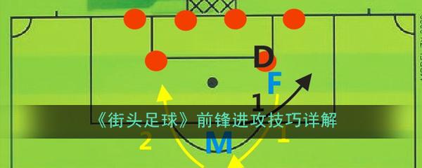 《街头足球》前锋进攻技巧详解