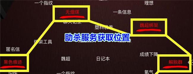 《孙美琪疑案-袁家宾馆》二级线索——助杀服务