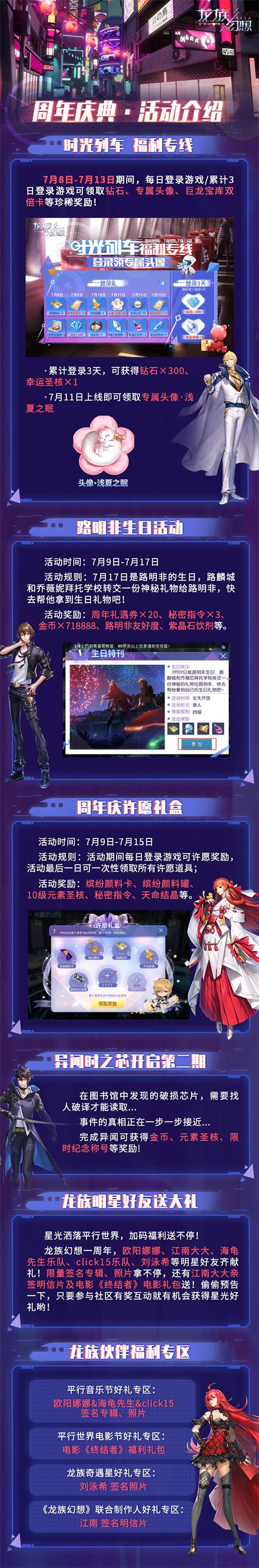 《龙族幻想》手游7月周年庆 明星好礼送不停