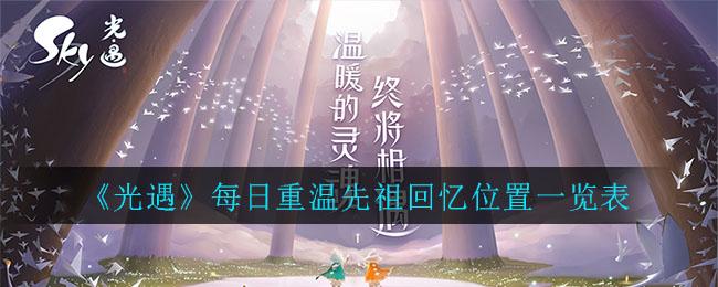 《光遇》每日重温先祖回忆位置一览表
