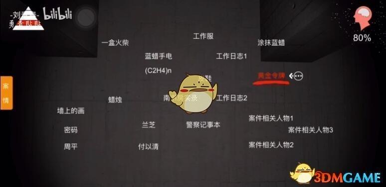 《孙美琪疑案:兰芝》四级线索——蜡烛