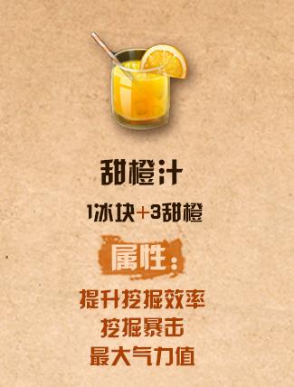 《明日之后》甜橙汁配方介绍