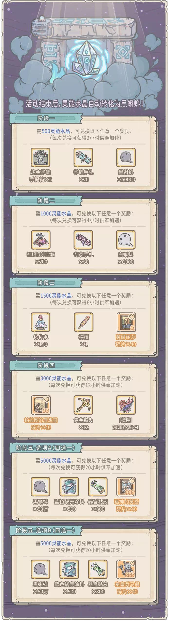 《最强蜗牛》3月5日活动预告介绍