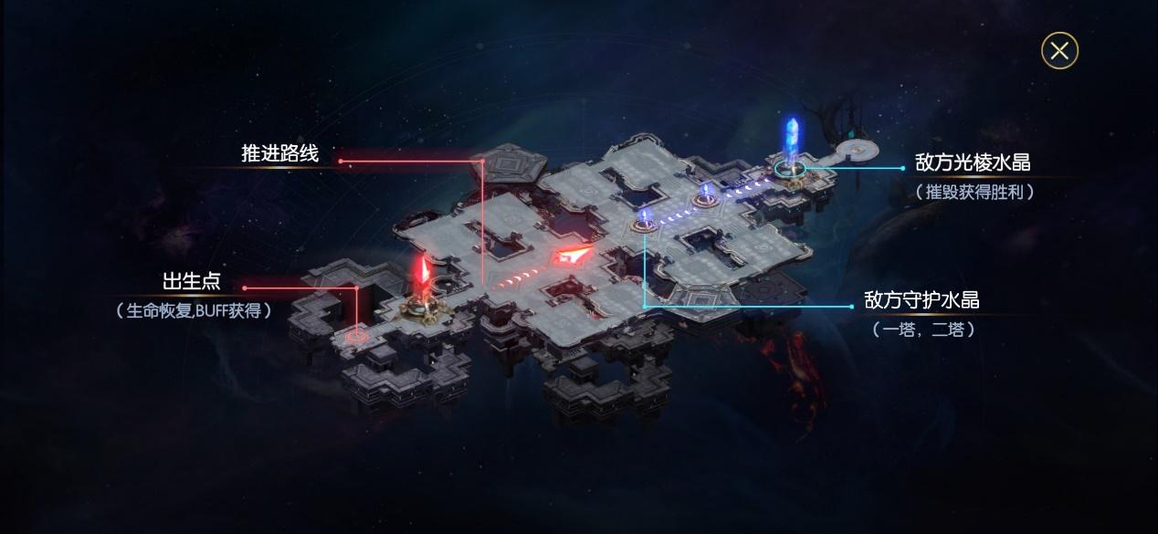 《战神遗迹》战盟玩法及资源收益攻略