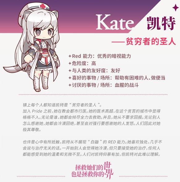 《伊甸园的骄傲》凯特背景故事介绍