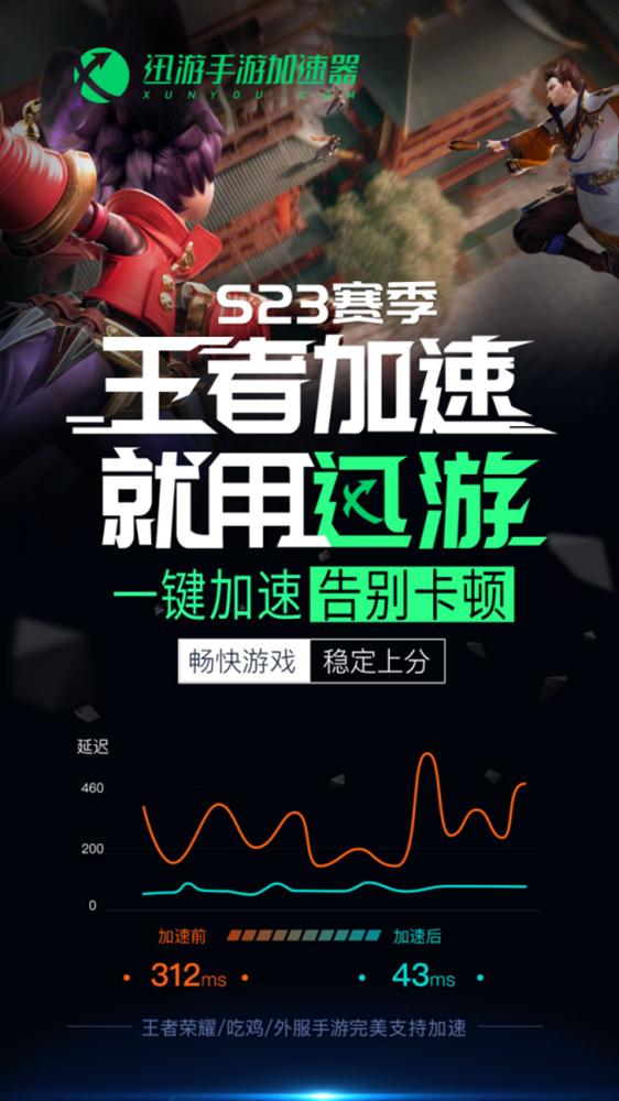 《王者荣耀》S23赛季更新一览,用迅游手游加速器快速上王者!