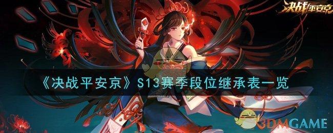 《决战平安京》S13赛季段位继承表一览