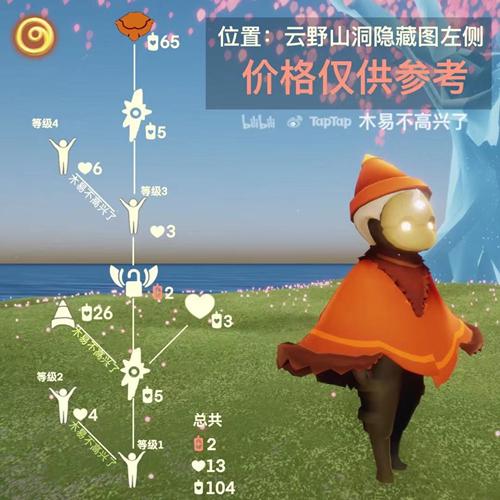 《光遇》宋小宝先祖兑换图表一览