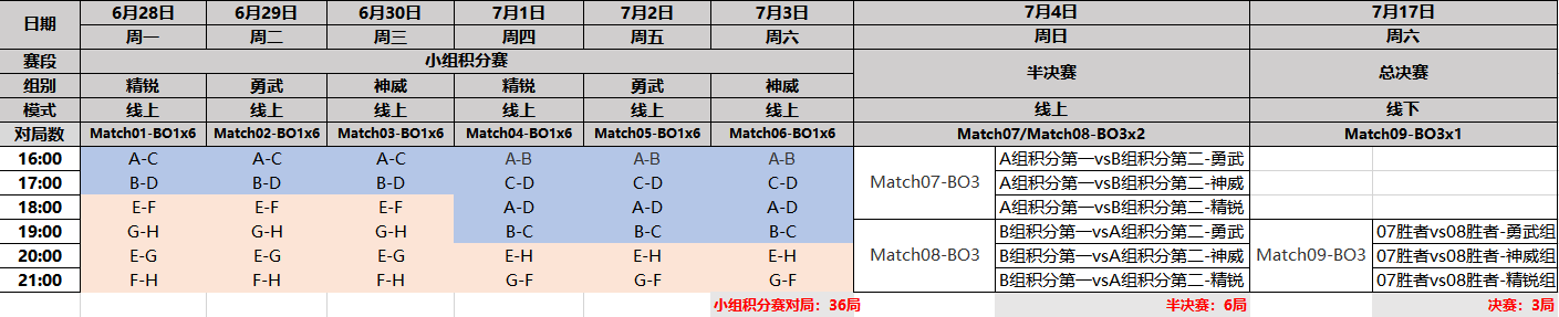 CC直播《梦幻西游》手游公会系列赛