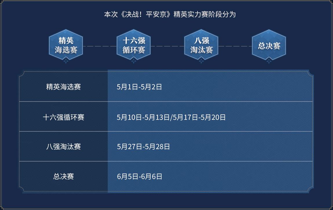《决战!平安京》精英实力赛S2蓄势待发,16支战队集结!