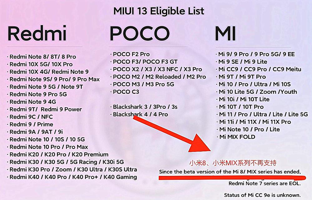 MIUI13支持机型介绍