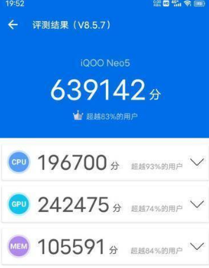 iQOONeo5安兔兔跑分介绍