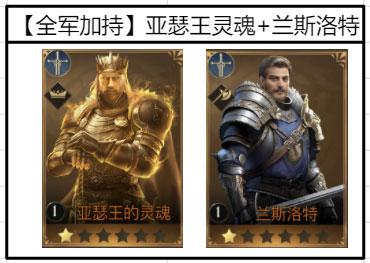 《阿瓦隆之王》英雄培养选择,把资源用在正确的地方