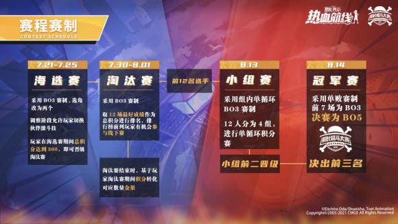 《航海王热血航线》船长格斗大赛S1赛季,7月21日正式开战!