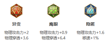 《王者荣耀》S25赛季李信最强出装