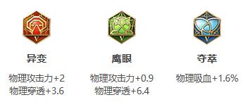 《王者荣耀》S25赛季刘备最强出装