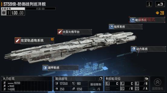 《无尽的拉格朗日》ST59级防御战列巡洋舰强度分析