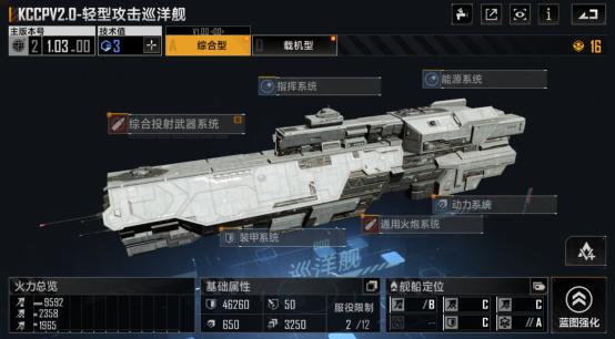 《无尽的拉格朗日》KCCPV2.0巡洋舰强度分析