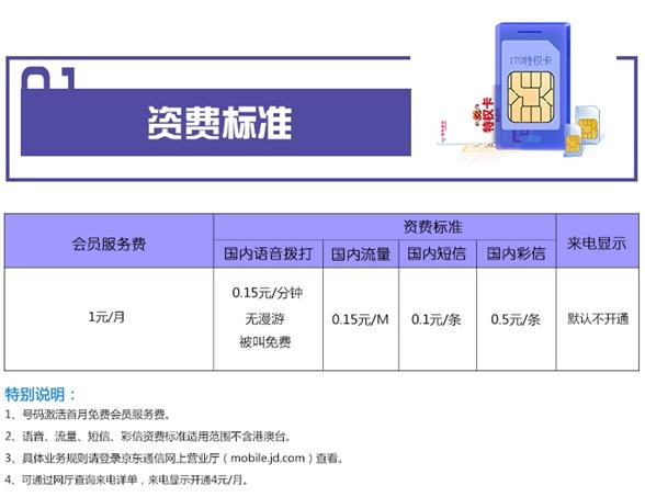 《京东》一元卡的收费标准介绍