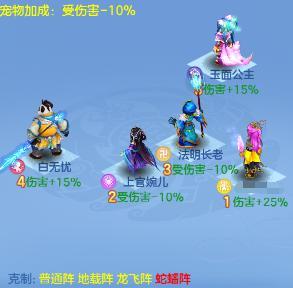 《神武3》手游竞技场攻略——凌霄天宫篇