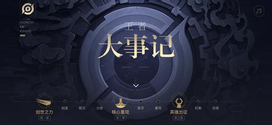 《王者荣耀》1月23日更新了什么