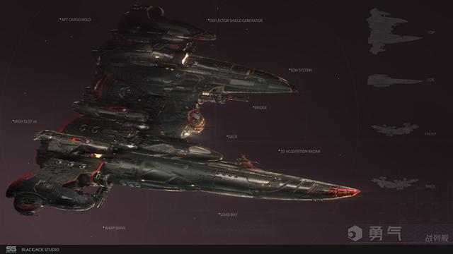 《第二银河》战列型舰船属性作用介绍