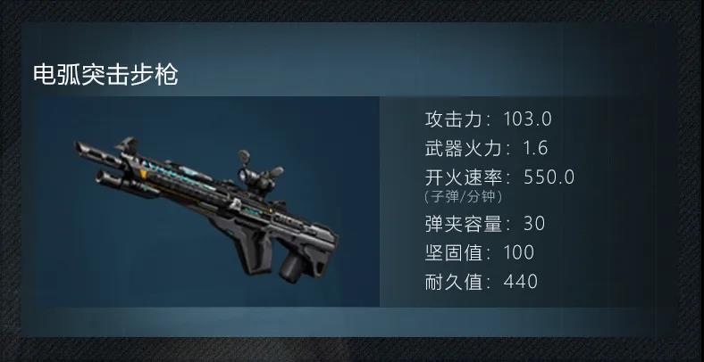 《明日之后》电弧突击步枪评测