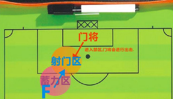 《街头足球》带球过人技巧