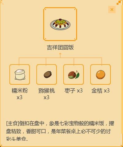 《小森生活》吉祥团圆饭食谱配方